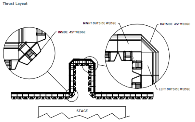 Sample Thrust Stage with Optional Turn Sections of Crowd Control Barricade